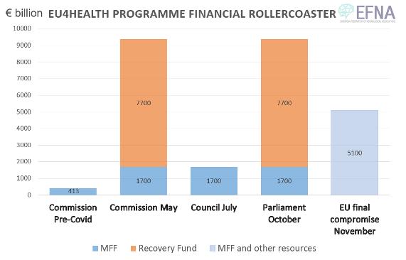 EU Health Rollercoaster