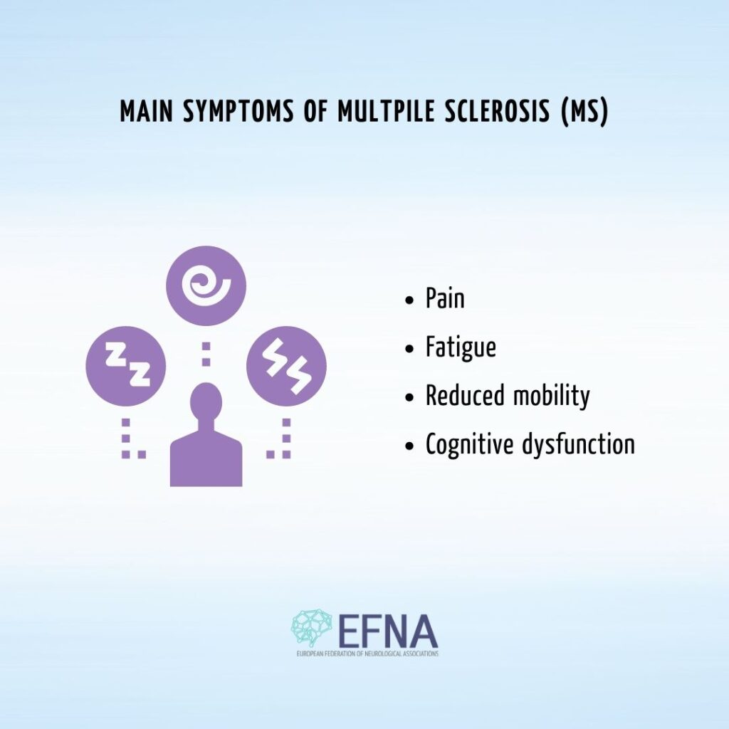 Main symtpoms of MS